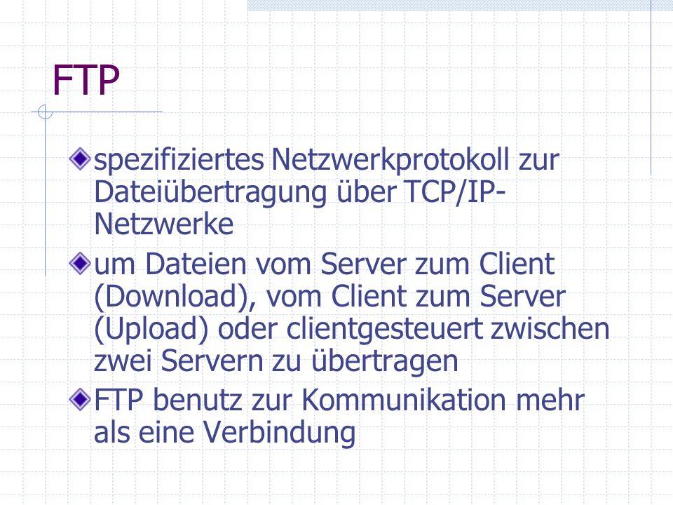 FTP spezifiziertes Netzwerkprotokoll zur Dateiübertragung über TCP/IP- Netzwerke um Dateien vom Server zum Client (Download), vom Client zum Server (U