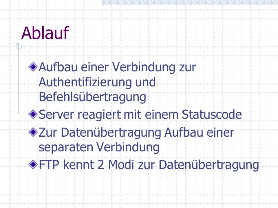 Ablauf Aufbau einer Verbindung zur Authentifizierung und Befehlsübertragung Server reagiert mit einem Statuscode Zur Datenübertragung Aufbau einer sep