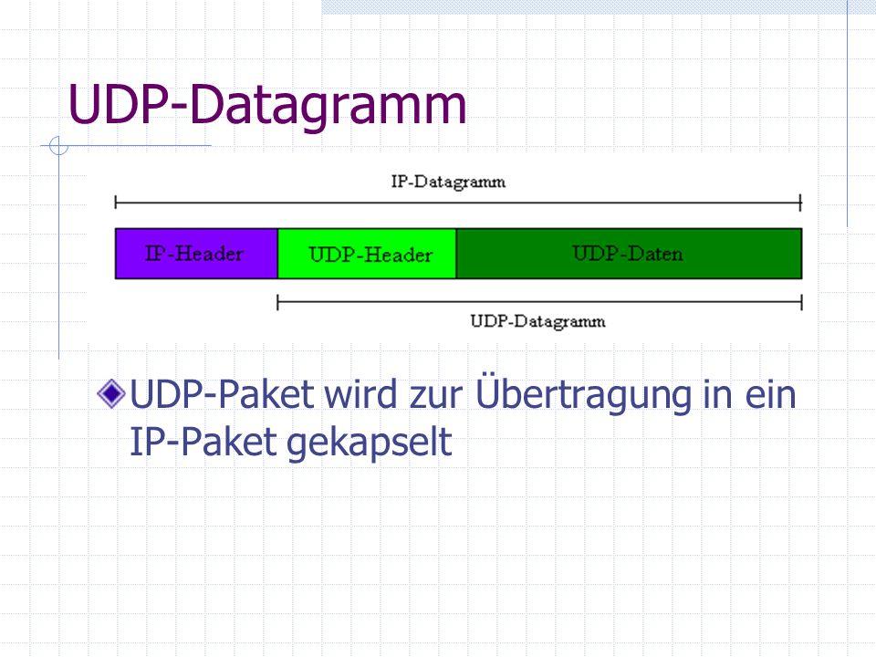 UDP-Datagramm UDP-Paket wird zur Übertragung in ein IP-Paket gekapselt