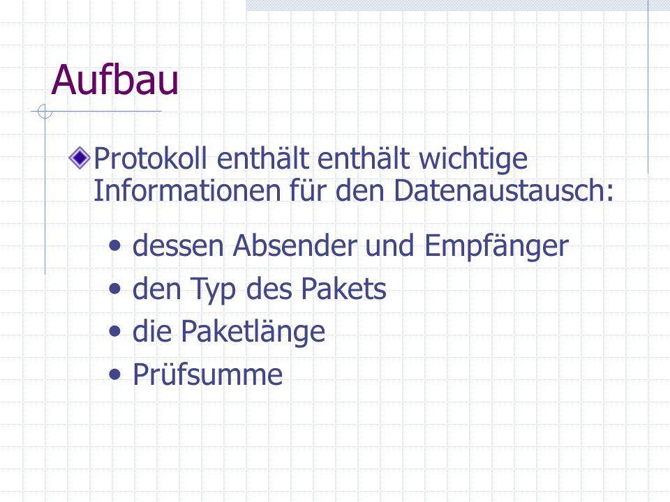 Aufbau Protokoll enthält enthält wichtige Informationen für den Datenaustausch: dessen Absender und Empfänger den Typ des Pakets die Paketlänge Prüfsu