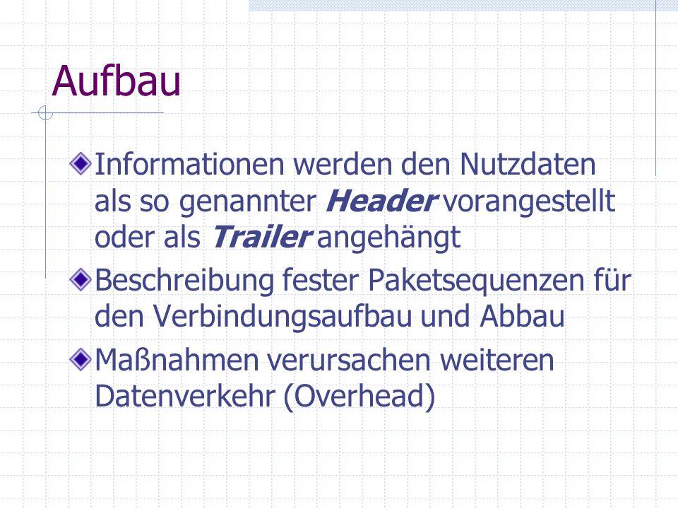 Aufbau Informationen werden den Nutzdaten als so genannter Header vorangestellt oder als Trailer angehängt Beschreibung fester Paketsequenzen für den
