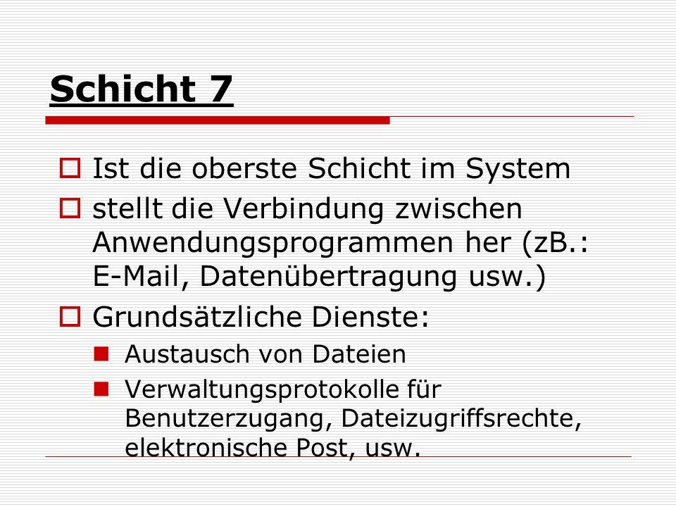 Schicht 7 Ist die oberste Schicht im System stellt die Verbindung zwischen Anwendungsprogrammen her (zB.: E-Mail, Datenübertragung usw.) Grundsätzlich