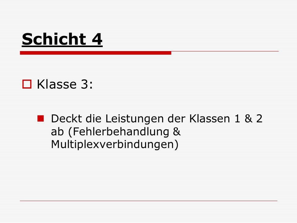 Schicht 4 Klasse 3: Deckt die Leistungen der Klassen 1 & 2 ab (Fehlerbehandlung & Multiplexverbindungen)