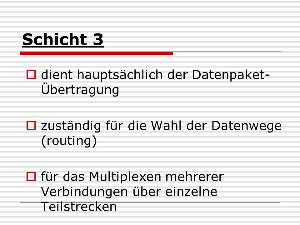 Schicht 3 dient hauptsächlich der Datenpaket- Übertragung zuständig für die Wahl der Datenwege (routing) für das Multiplexen mehrerer Verbindungen übe