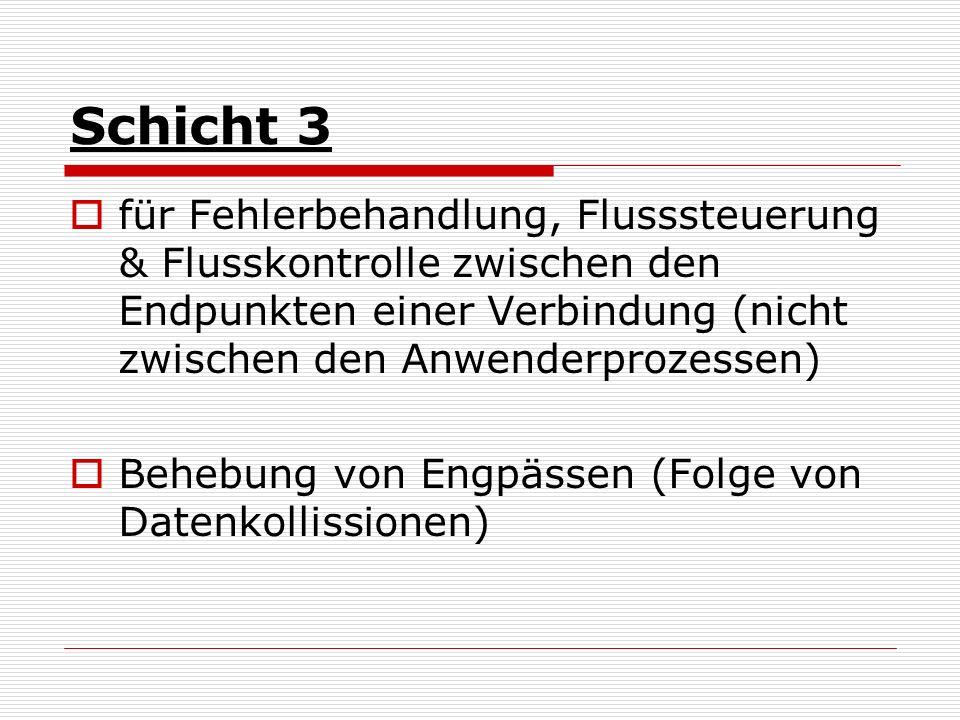 Schicht 3 für Fehlerbehandlung, Flusssteuerung & Flusskontrolle zwischen den Endpunkten einer Verbindung (nicht zwischen den Anwenderprozessen) Behebu