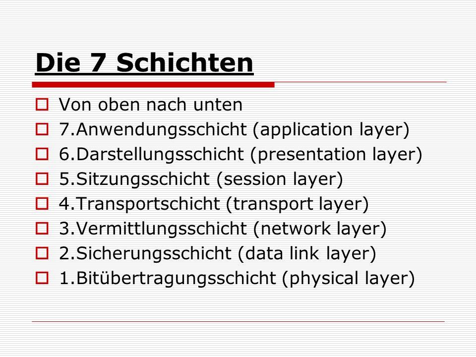 Die 7 Schichten Von oben nach unten 7.Anwendungsschicht (application layer) 6.Darstellungsschicht (presentation layer) 5.Sitzungsschicht (session laye