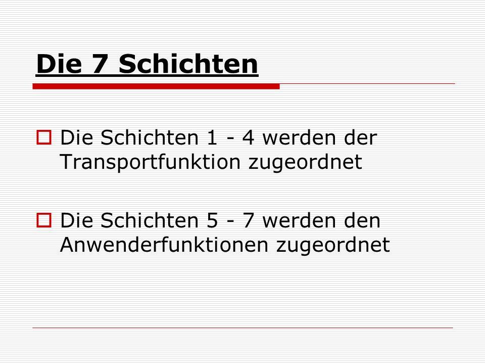 Die 7 Schichten Die Schichten 1 - 4 werden der Transportfunktion zugeordnet Die Schichten 5 - 7 werden den Anwenderfunktionen zugeordnet