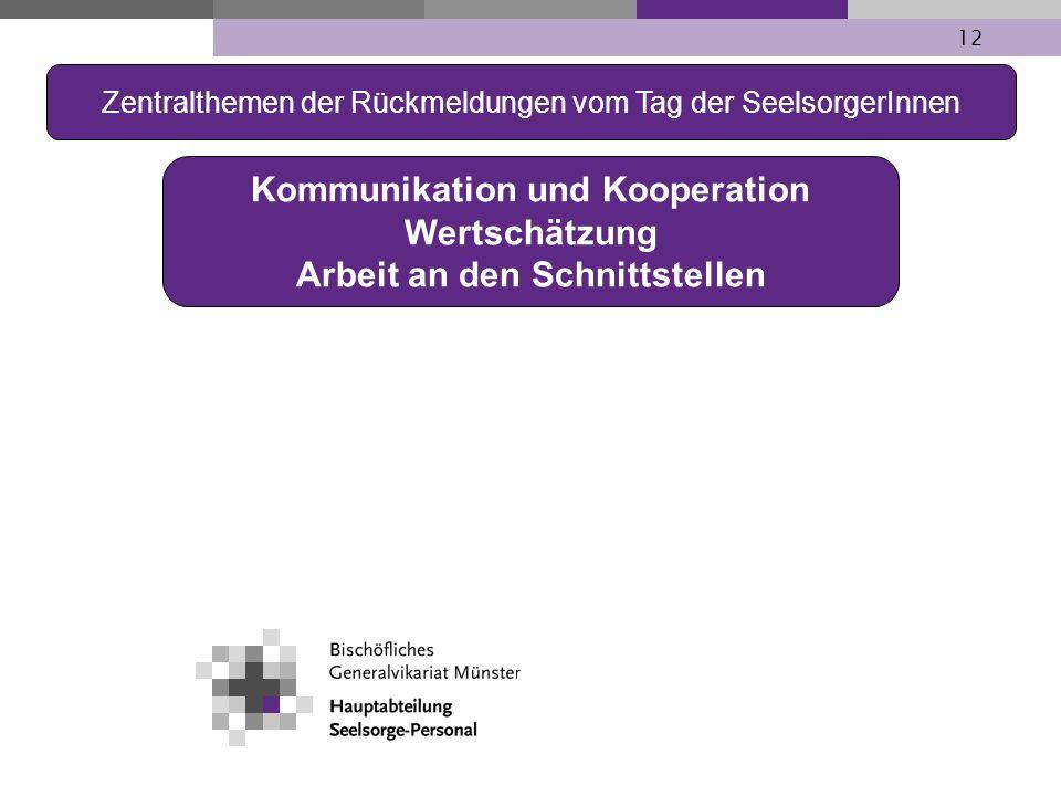 12 Kommunikation und Kooperation Wertschätzung Arbeit an den Schnittstellen Zentralthemen der Rückmeldungen vom Tag der SeelsorgerInnen