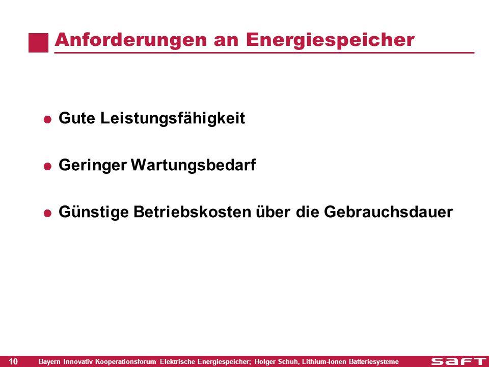 10 Bayern Innovativ Kooperationsforum Elektrische Energiespeicher; Holger Schuh, Lithium-Ionen Batteriesysteme Anforderungen an Energiespeicher Gute L