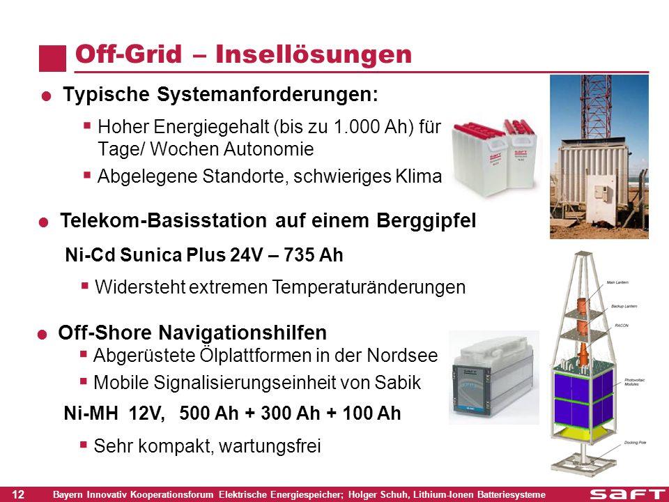 12 Bayern Innovativ Kooperationsforum Elektrische Energiespeicher; Holger Schuh, Lithium-Ionen Batteriesysteme Off-Grid – Insellösungen Typische Syste