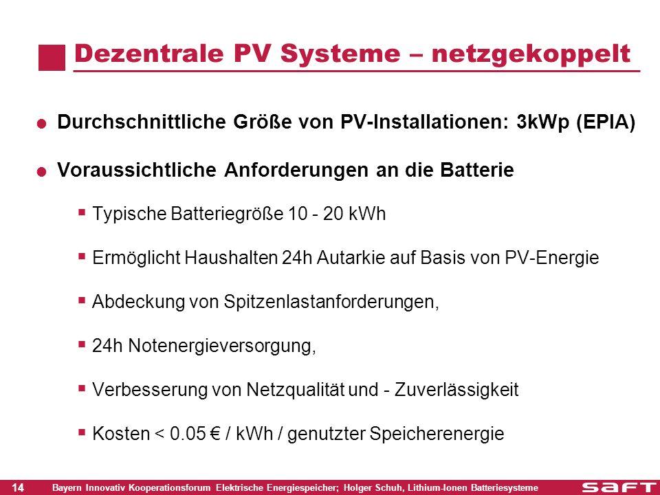 14 Bayern Innovativ Kooperationsforum Elektrische Energiespeicher; Holger Schuh, Lithium-Ionen Batteriesysteme Dezentrale PV Systeme – netzgekoppelt D