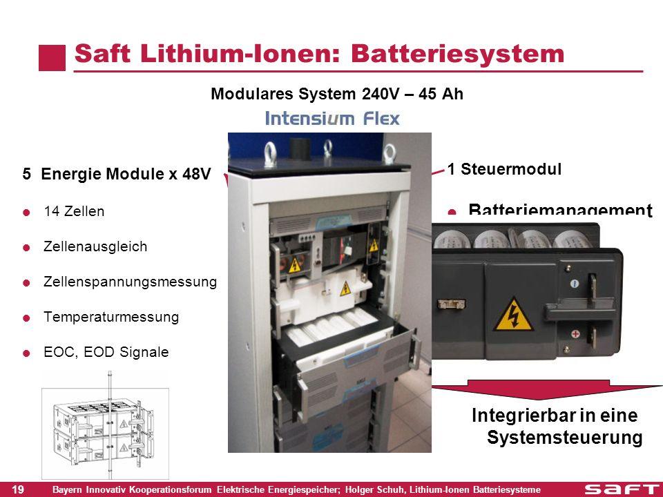 19 Bayern Innovativ Kooperationsforum Elektrische Energiespeicher; Holger Schuh, Lithium-Ionen Batteriesysteme Saft Lithium-Ionen: Batteriesystem Modu