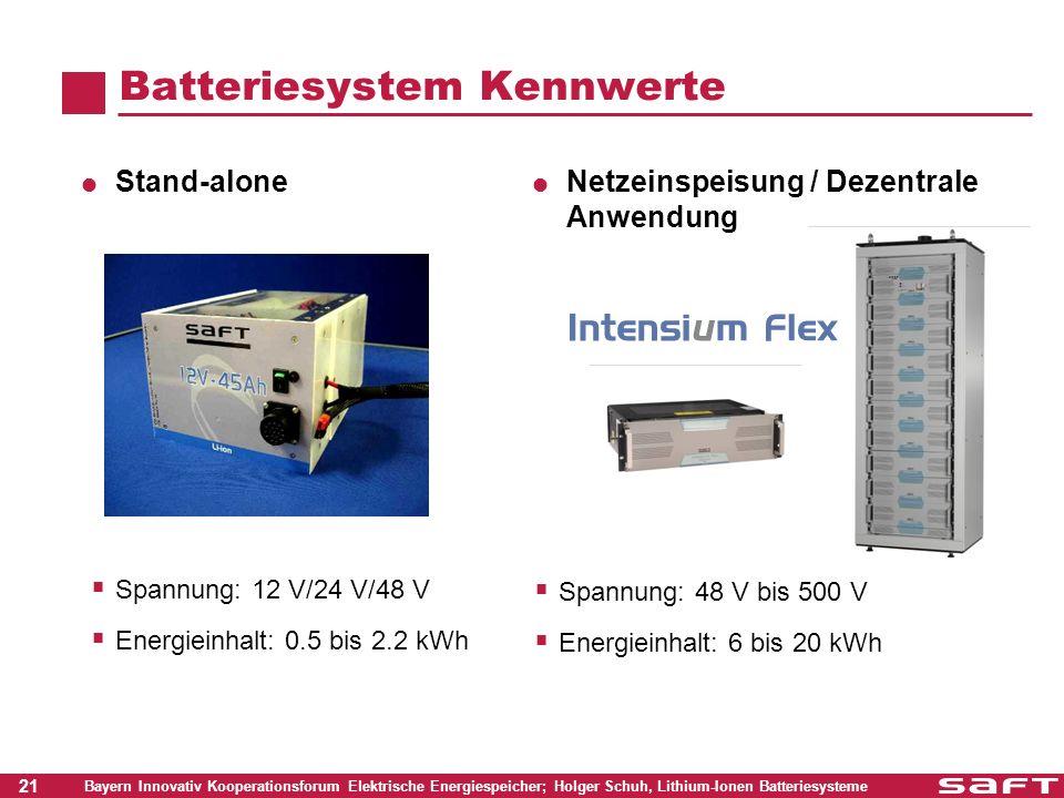 21 Bayern Innovativ Kooperationsforum Elektrische Energiespeicher; Holger Schuh, Lithium-Ionen Batteriesysteme Batteriesystem Kennwerte Stand-alone Ne