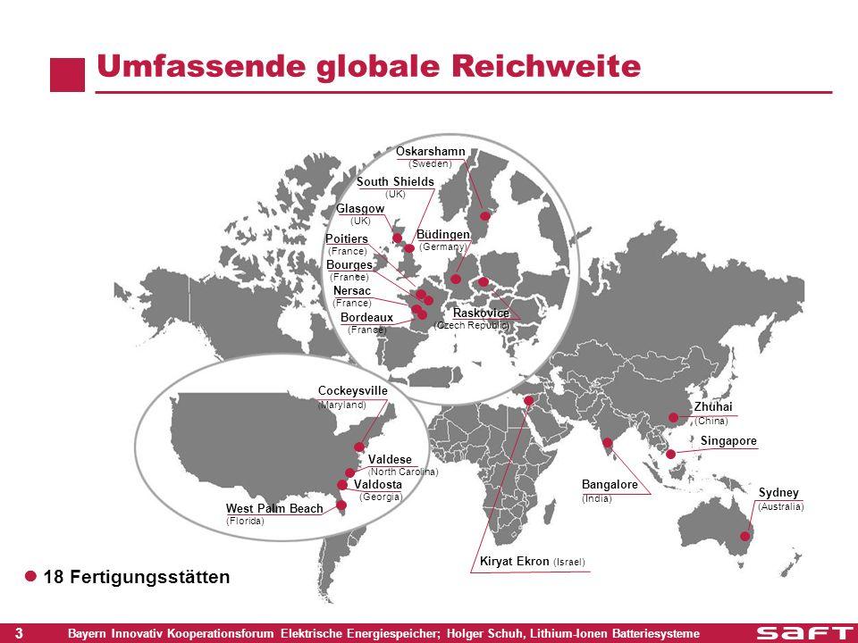 3 Bayern Innovativ Kooperationsforum Elektrische Energiespeicher; Holger Schuh, Lithium-Ionen Batteriesysteme Zhuhai (China) Umfassende globale Reichw
