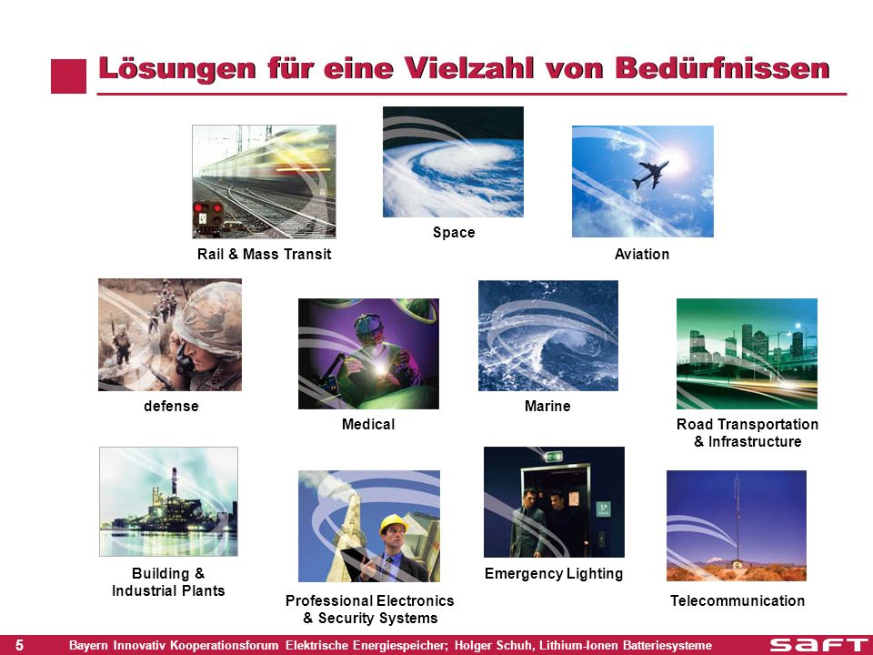 16 Bayern Innovativ Kooperationsforum Elektrische Energiespeicher; Holger Schuh, Lithium-Ionen Batteriesysteme Industrielle Lithium-Ionen Batterien - eine Realität bei Saft Lithium-Ionen Entwicklungsstand Elektro- und Hybridfahrzeuge Satelliten Verteidigung Freizeit Erneuerbare Energien Luftfahrt