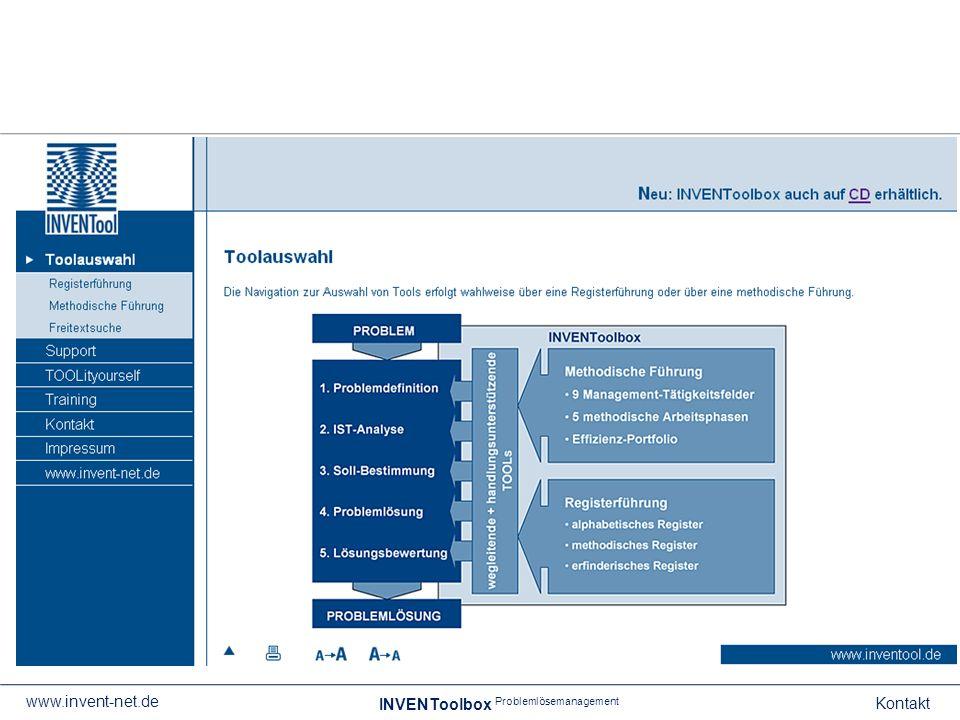 INVENToolbox Problemlösemanagement Kontakt www.invent-net.de