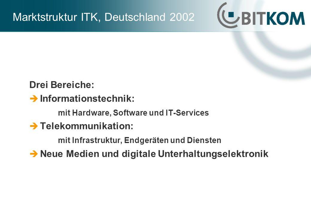 Marktstruktur ITK, Deutschland 2002 Drei Bereiche: Informationstechnik: mit Hardware, Software und IT-Services Telekommunikation: mit Infrastruktur, E