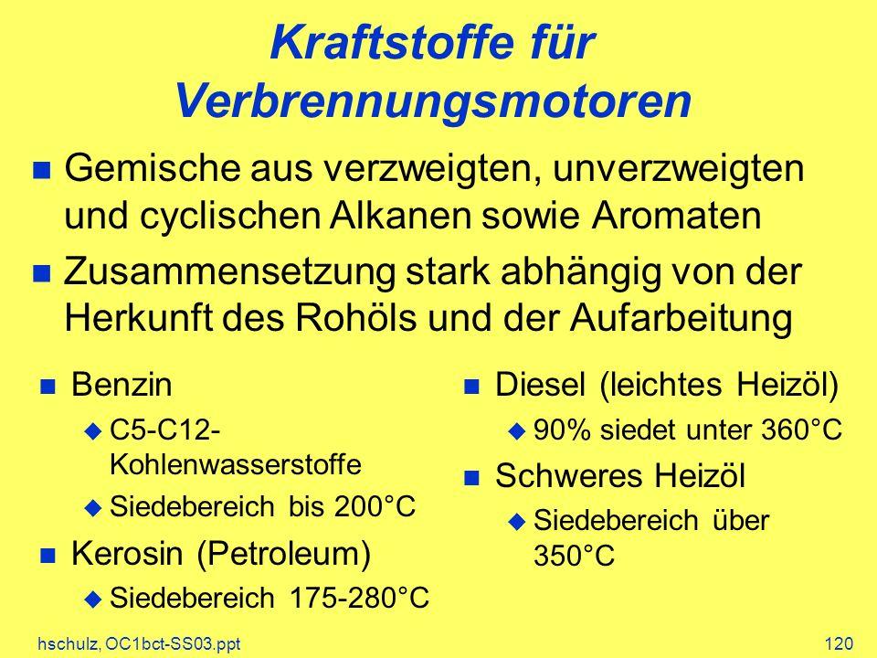 hschulz, OC1bct-SS03.ppt120 Kraftstoffe für Verbrennungsmotoren Gemische aus verzweigten, unverzweigten und cyclischen Alkanen sowie Aromaten Zusammen