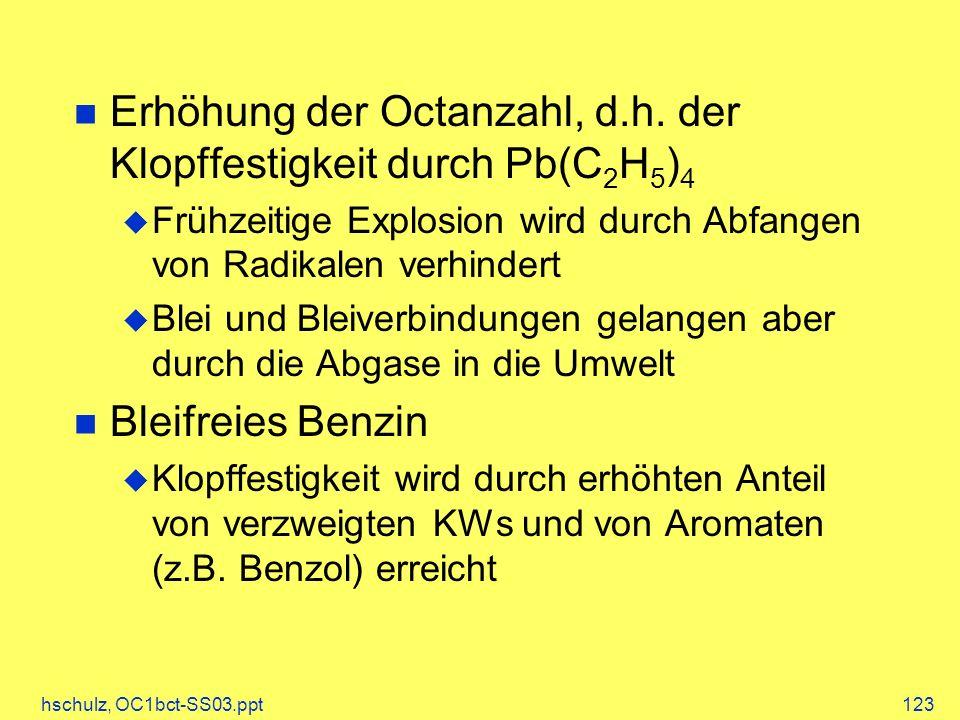 hschulz, OC1bct-SS03.ppt123 Erhöhung der Octanzahl, d.h. der Klopffestigkeit durch Pb(C 2 H 5 ) 4 Frühzeitige Explosion wird durch Abfangen von Radika
