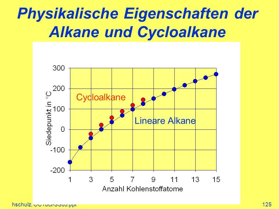hschulz, OC1bct-SS03.ppt125 Physikalische Eigenschaften der Alkane und Cycloalkane Cycloalkane Lineare Alkane