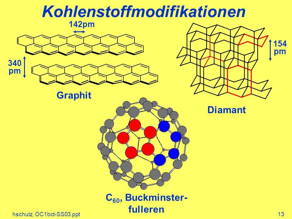 hschulz, OC1bct-SS03.ppt13 Kohlenstoffmodifikationen Graphit Diamant C 60, Buckminster- fulleren 340 pm 142pm 154 pm
