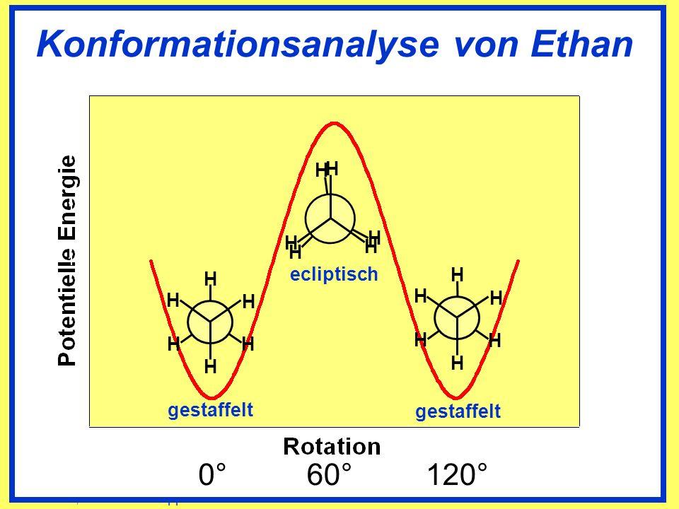 hschulz, OC1bct-SS03.ppt137 H H H H H H gestaffelt H H H H H H ecliptisch H H H H H H gestaffelt Konformationsanalyse von Ethan 0°60°120°