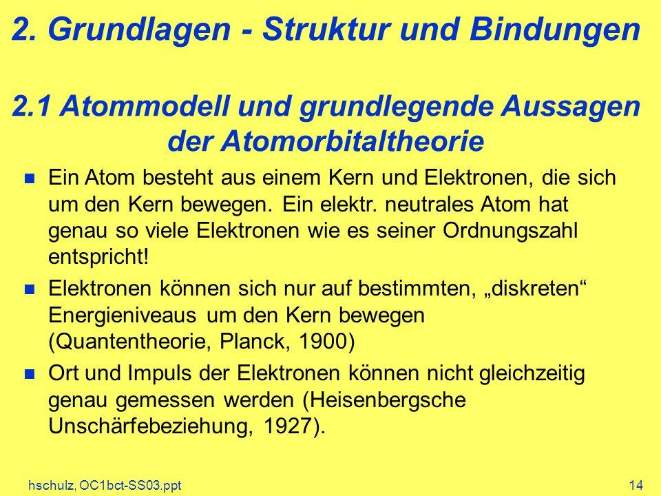 hschulz, OC1bct-SS03.ppt14 2. Grundlagen - Struktur und Bindungen 2.1 Atommodell und grundlegende Aussagen der Atomorbitaltheorie Ein Atom besteht aus