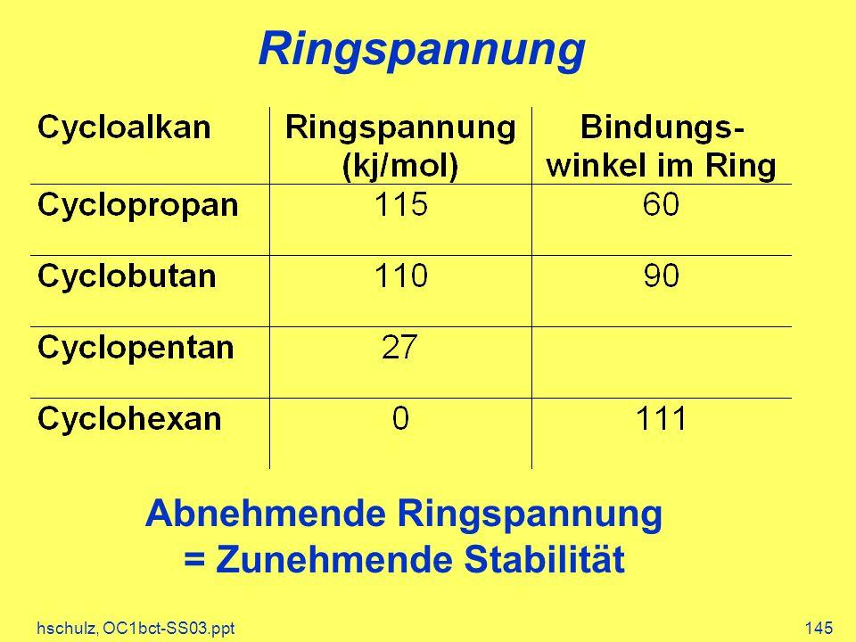 hschulz, OC1bct-SS03.ppt145 Ringspannung Abnehmende Ringspannung = Zunehmende Stabilität