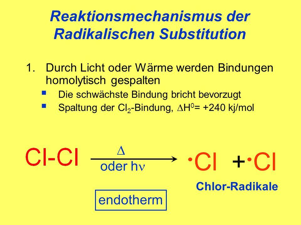 Reaktionsmechanismus der Radikalischen Substitution oder h Cl + Cl Chlor-Radikale 1.Durch Licht oder Wärme werden Bindungen homolytisch gespalten Die