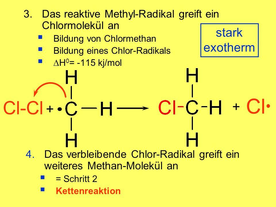 + Cl Cl-Cl + 3.Das reaktive Methyl-Radikal greift ein Chlormolekül an Bildung von Chlormethan Bildung eines Chlor-Radikals H 0 = -115 kj/mol 4.Das ver