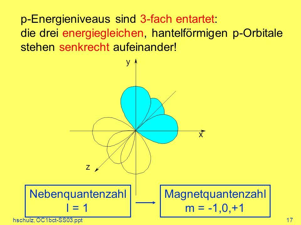 hschulz, OC1bct-SS03.ppt17 p-Energieniveaus sind 3-fach entartet: die drei energiegleichen, hantelförmigen p-Orbitale stehen senkrecht aufeinander.