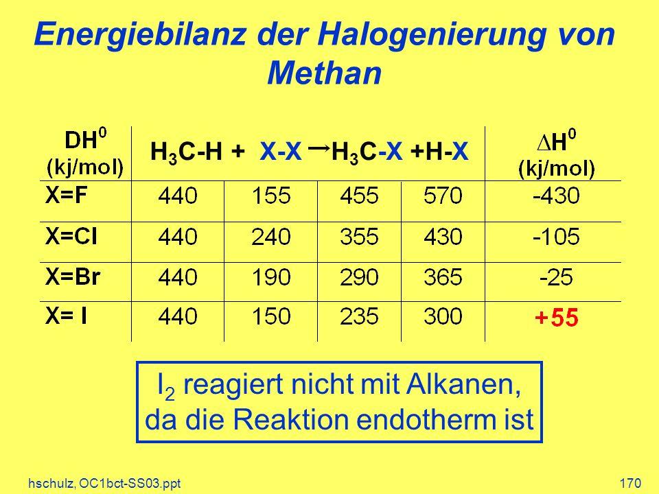 hschulz, OC1bct-SS03.ppt170 Energiebilanz der Halogenierung von Methan H 3 C-H + X-X H 3 C-X +H-X I 2 reagiert nicht mit Alkanen, da die Reaktion endo