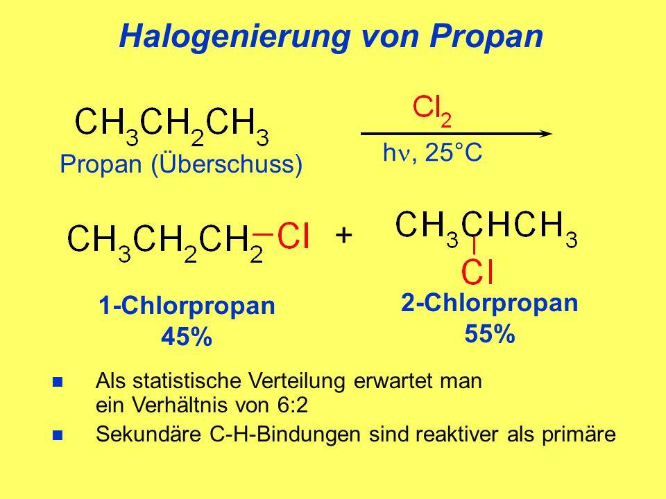 Halogenierung von Propan Propan (Überschuss) h, 25°C 1-Chlorpropan 45% 2-Chlorpropan 55% + n Als statistische Verteilung erwartet man ein Verhältnis von 6:2 n Sekundäre C-H-Bindungen sind reaktiver als primäre