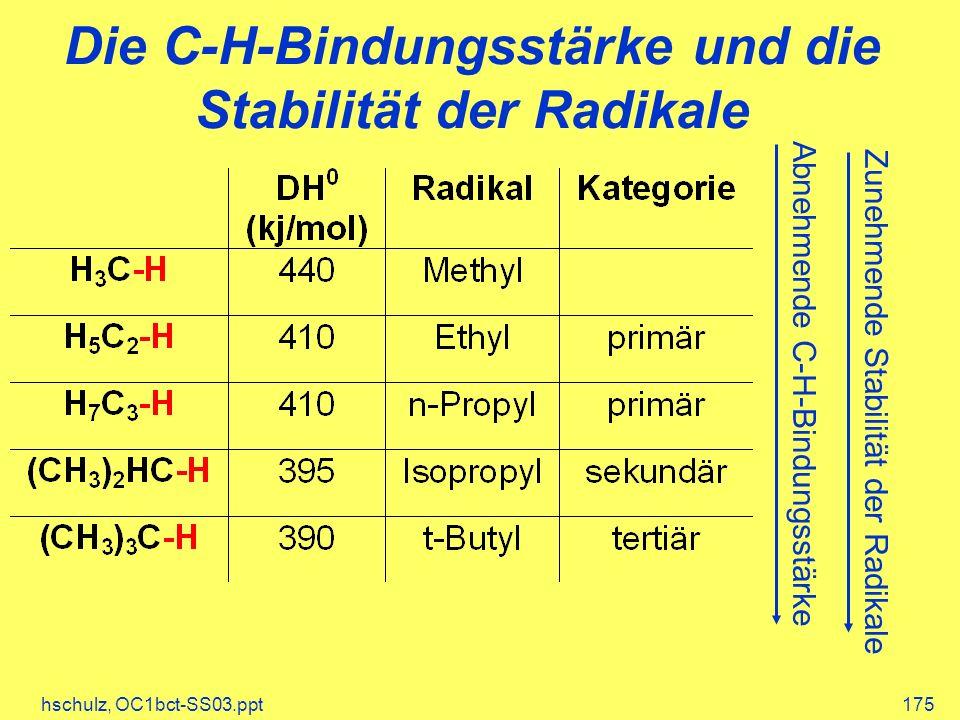 hschulz, OC1bct-SS03.ppt175 Die C-H-Bindungsstärke und die Stabilität der Radikale Abnehmende C-H-Bindungsstärke Zunehmende Stabilität der Radikale