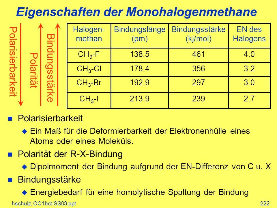 hschulz, OC1bct-SS03.ppt222 Eigenschaften der Monohalogenmethane 2.7239213.9CH 3 -I 3.0297192.9CH 3 -Br 3.2356178.4CH 3 -Cl 4.0461138.5CH 3 -F EN des Halogens Bindungsstärke (kj/mol) Bindungslänge (pm) Halogen- methan Bindungsstärke Polarisierbarkeit Polarität Polarisierbarkeit Ein Maß für die Deformierbarkeit der Elektronenhülle eines Atoms oder eines Moleküls.
