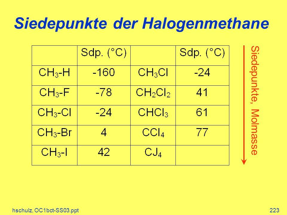hschulz, OC1bct-SS03.ppt223 Siedepunkte der Halogenmethane Siedepunkte, Molmasse