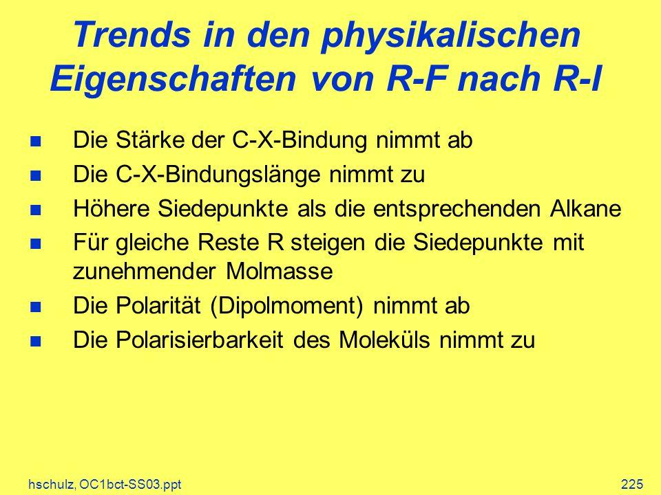 hschulz, OC1bct-SS03.ppt225 Trends in den physikalischen Eigenschaften von R-F nach R-I Die Stärke der C-X-Bindung nimmt ab Die C-X-Bindungslänge nimm