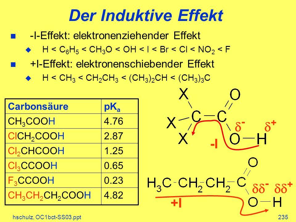 hschulz, OC1bct-SS03.ppt235 Der Induktive Effekt -I-Effekt: elektronenziehender Effekt H < C 6 H 5 < CH 3 O < OH < I < Br < Cl < NO 2 < F +I-Effekt: e