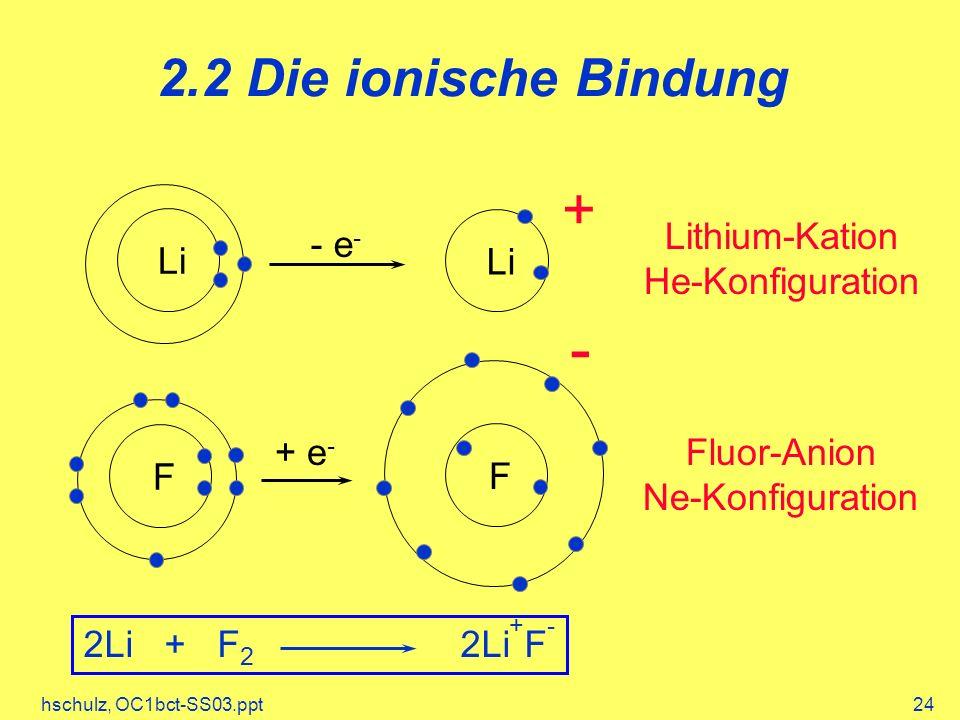 hschulz, OC1bct-SS03.ppt24 2.2 Die ionische Bindung Li F + F - - e - + e - Lithium-Kation He-Konfiguration Fluor-Anion Ne-Konfiguration 2Li + F 2 2Li + F -