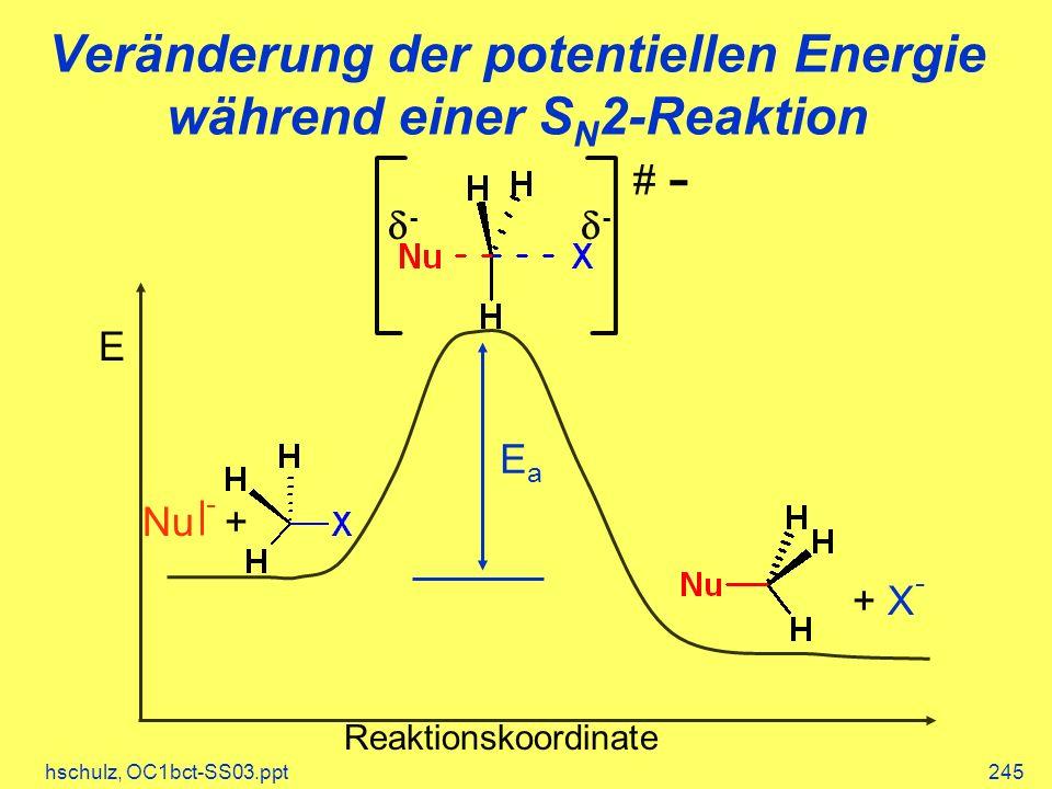 hschulz, OC1bct-SS03.ppt245 Veränderung der potentiellen Energie während einer S N 2-Reaktion Nu - + # - - + X-+ X- E Reaktionskoordinate EaEa -