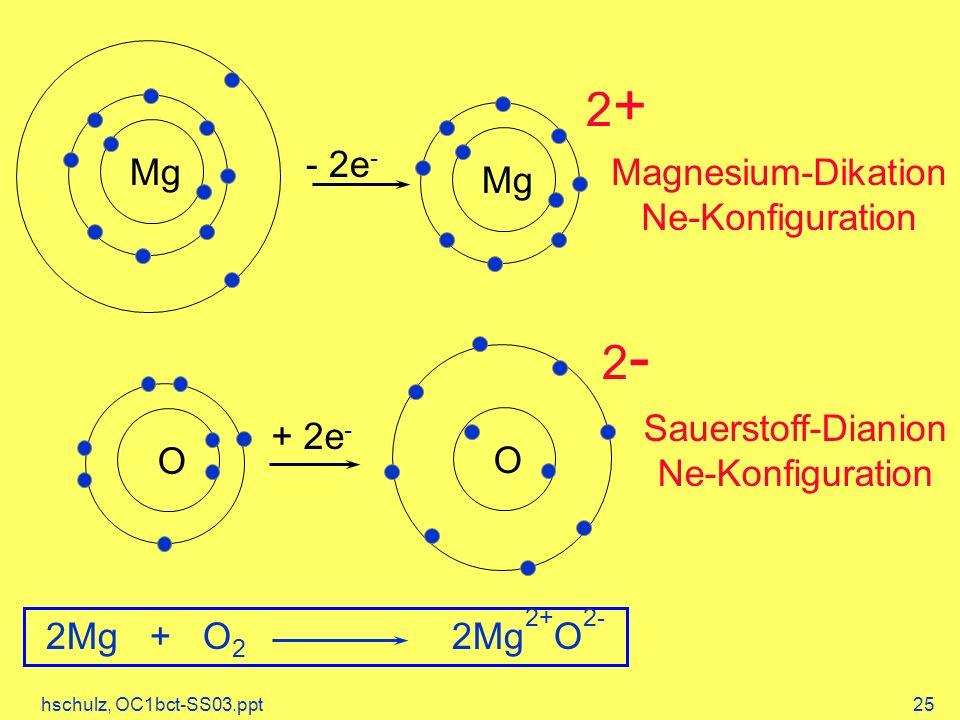 hschulz, OC1bct-SS03.ppt25 Mg O 2+2+ O 2-2- - 2e - + 2e - Magnesium-Dikation Ne-Konfiguration Sauerstoff-Dianion Ne-Konfiguration 2Mg + O 2 2Mg 2+ O 2- Mg