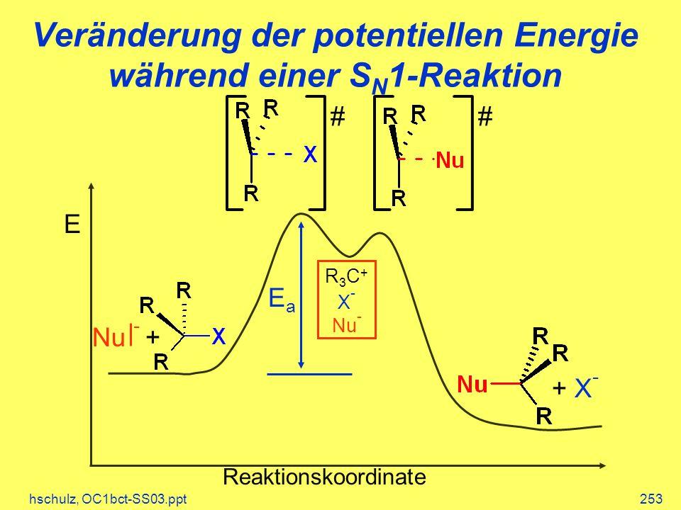 hschulz, OC1bct-SS03.ppt253 Veränderung der potentiellen Energie während einer S N 1-Reaktion Nu - + # + X-+ X- E Reaktionskoordinate EaEa R 3 C + X - Nu - #
