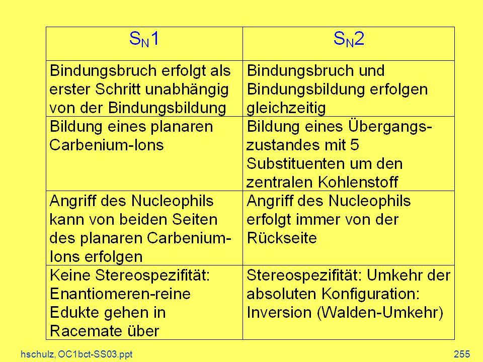 hschulz, OC1bct-SS03.ppt255