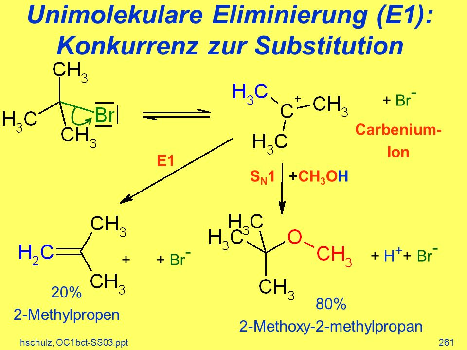 hschulz, OC1bct-SS03.ppt261 Unimolekulare Eliminierung (E1): Konkurrenz zur Substitution Carbenium- Ion E1 SN1SN1+CH 3 OH + H + + Br - 20% 2-Methylpro