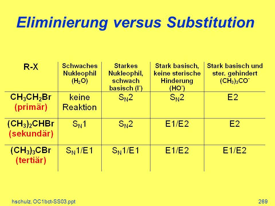 hschulz, OC1bct-SS03.ppt269 Eliminierung versus Substitution