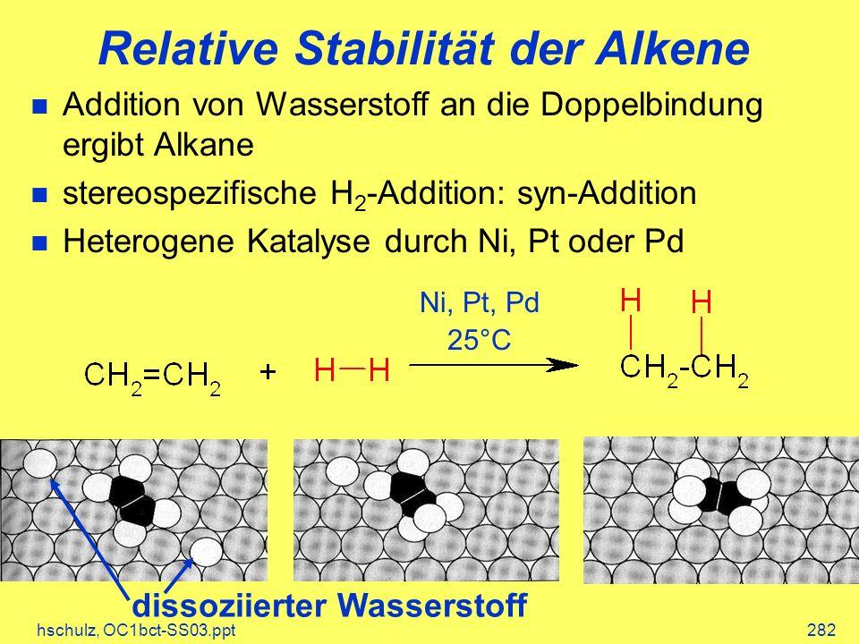 hschulz, OC1bct-SS03.ppt282 Relative Stabilität der Alkene Ni, Pt, Pd 25°C Addition von Wasserstoff an die Doppelbindung ergibt Alkane stereospezifische H 2 -Addition: syn-Addition Heterogene Katalyse durch Ni, Pt oder Pd dissoziierter Wasserstoff