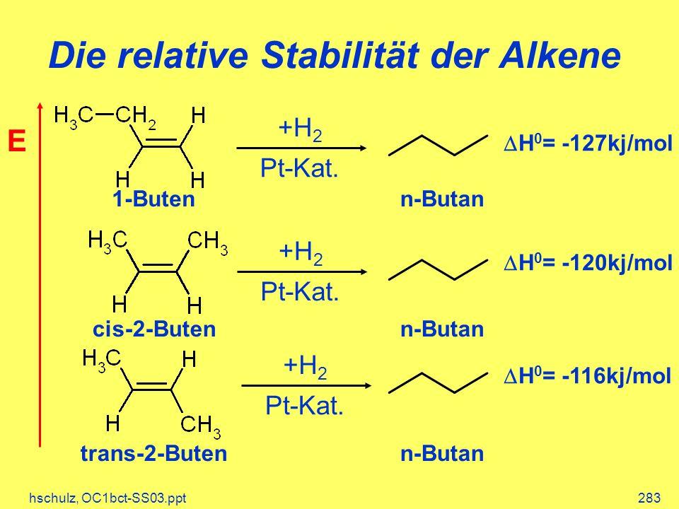 hschulz, OC1bct-SS03.ppt283 Die relative Stabilität der Alkene +H 2 Pt-Kat. +H 2 Pt-Kat. +H 2 Pt-Kat. H 0 = -127kj/mol H 0 = -116kj/mol H 0 = -120kj/m