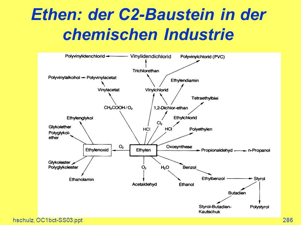 hschulz, OC1bct-SS03.ppt286 Ethen: der C2-Baustein in der chemischen Industrie