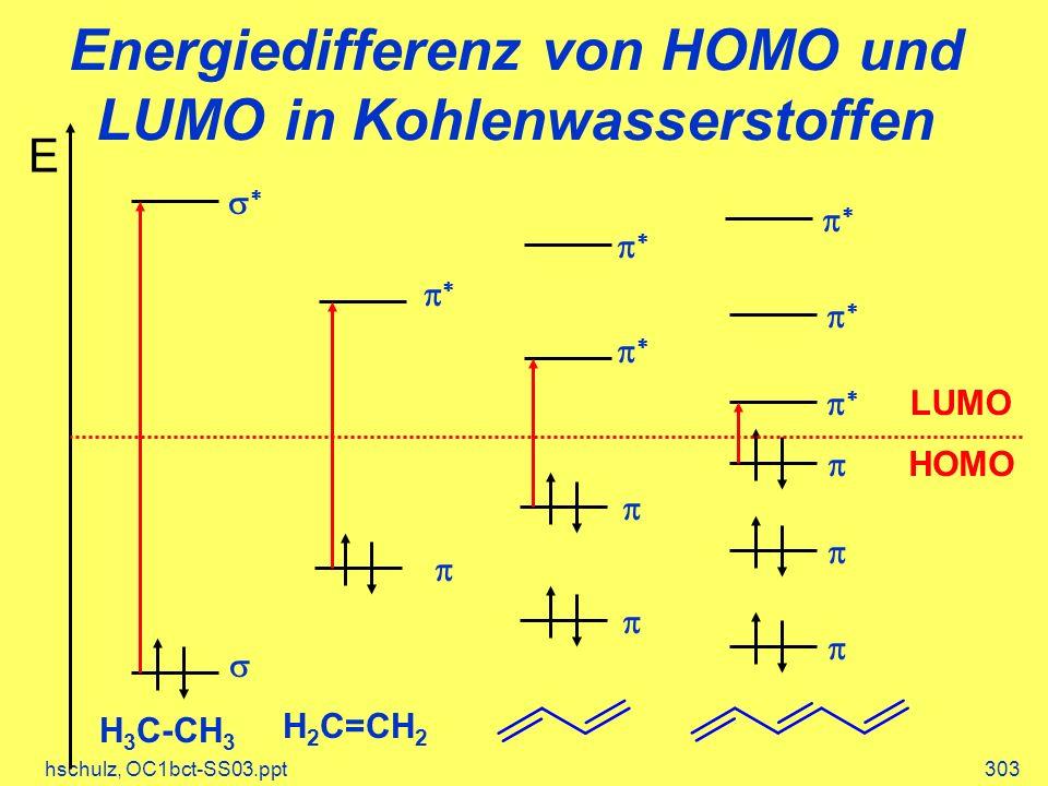 hschulz, OC1bct-SS03.ppt303 Energiedifferenz von HOMO und LUMO in Kohlenwasserstoffen E H 3 C-CH 3 H 2 C=CH 2 HOMO LUMO