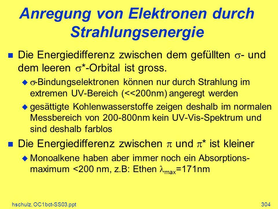hschulz, OC1bct-SS03.ppt304 Anregung von Elektronen durch Strahlungsenergie Die Energiedifferenz zwischen dem gefüllten - und dem leeren *-Orbital ist gross.